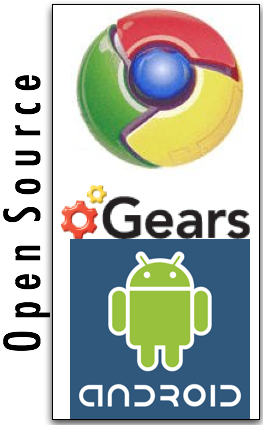 Chrome Android Gears