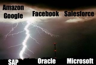Fédération nuages vs old timers