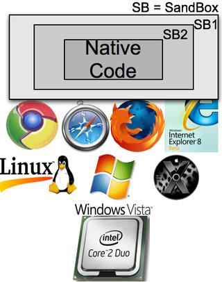 Native Code Expliqué 1