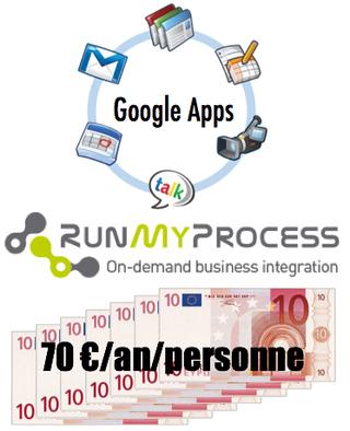 Apps + RMP 70€