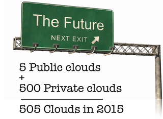 Future 5 public, 500 private clouds