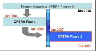 Opera CPL standard
