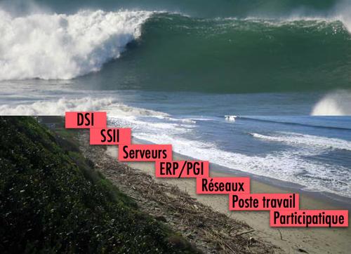 Plages SI tsunami