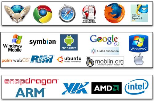 Processeur, OS, Navigateur options