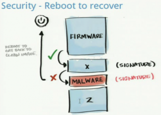 Chrome OS security reboot