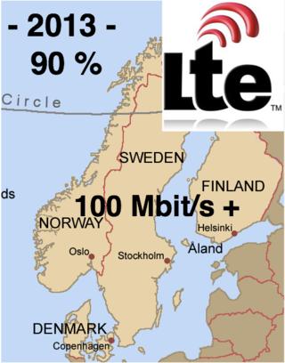 LTE pays nordiques