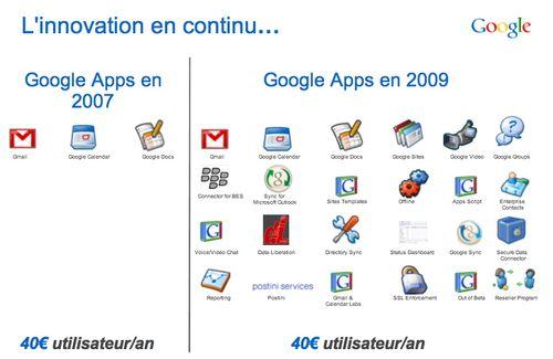 Google Apps - 2007 - 2009
