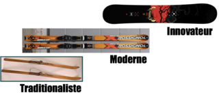 Trois générations skis