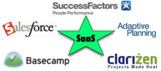 Logos SaaS