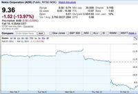 Nokia shares
