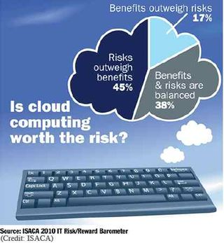 ISACA cloud risks > Rewards