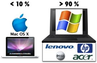 OS - Ancien Monde PC : Mac