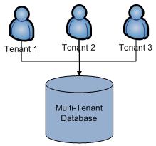 MultiTenant