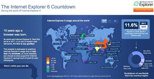 IE6 countdown 3:2011