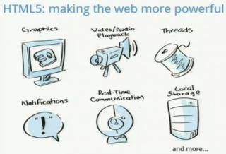 Chrome OS HTML5