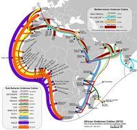 Cables fibres Afrique