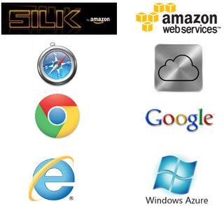 4 couples Browser - Cloud