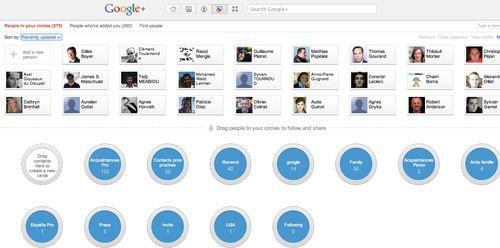 Google+ Naugès