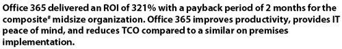 Forrester ROI Office 365