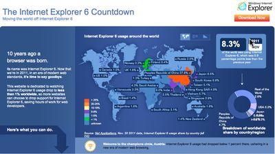 IE6 countdown 12:2011