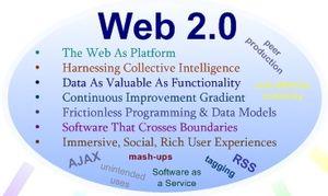 Web 2.0 as a platform