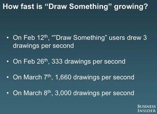 Drawsomething nb draw:s in 1 month