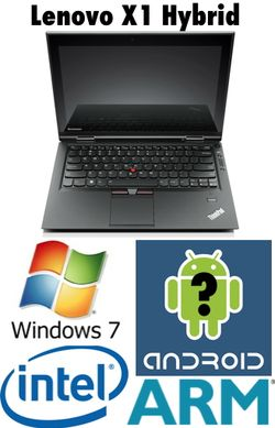 PC portable hybride - Deux en un