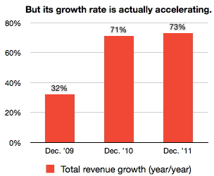 Apple Dec growth rate