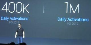 Google 1 million Android:day