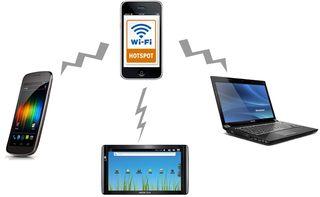 Smartphone as Wi-Fi Hotspot