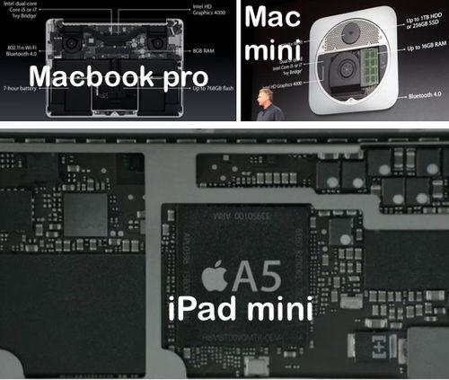 Entrailles nouveaux produits Apple