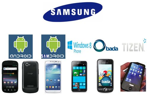 Samsung multiple mobile OS