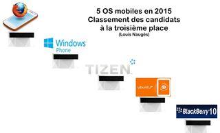 Classement 5 OS mobiles