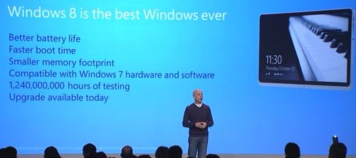 Windows 8 launch  Best
