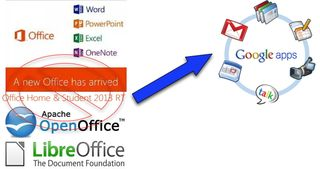 Migration Office vers Google Apps