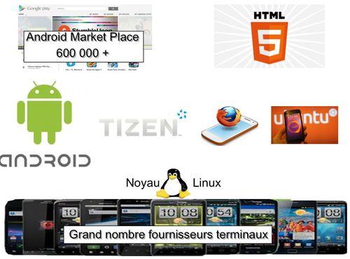 Les OS mobiles Open Source 2015