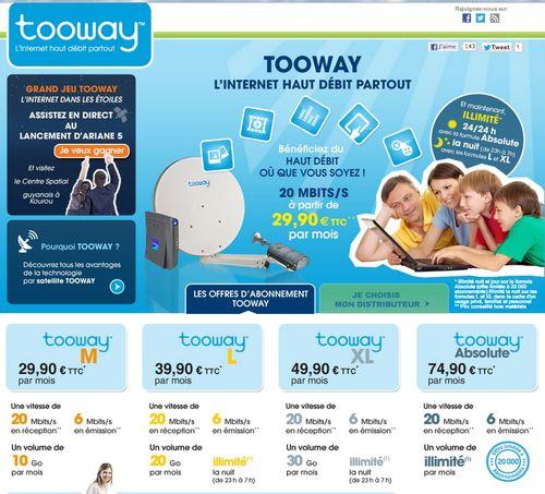 Tooway tarifs France