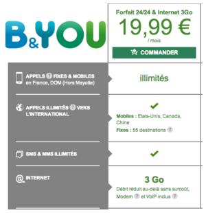 Tarif B&You 20€