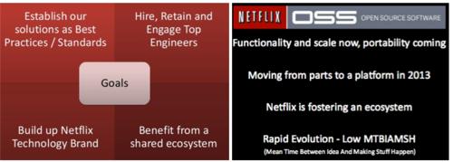 Netflix OSS project