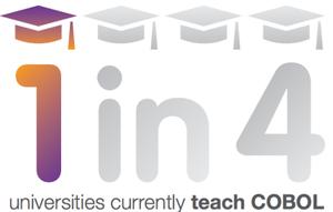Universities teach cobol 1 of 4