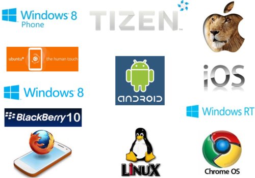 Logo multiple OS