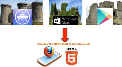 Existing Mobile Web old castles