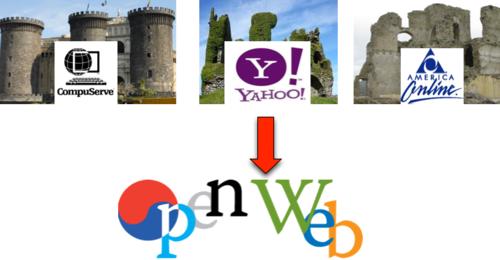 Old WEB, old Castles