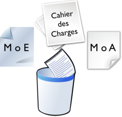 Poubelle MOA MOE Cahier charges