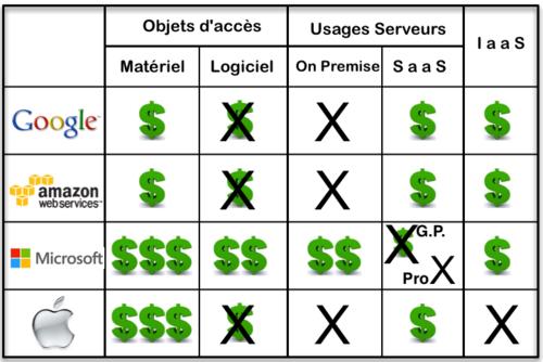 GAMA - Matrix solutions