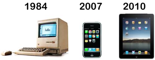 Apple trois produits innovants