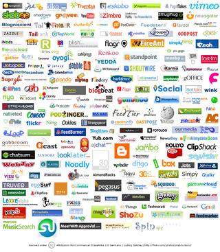 Socialnetworks logos
