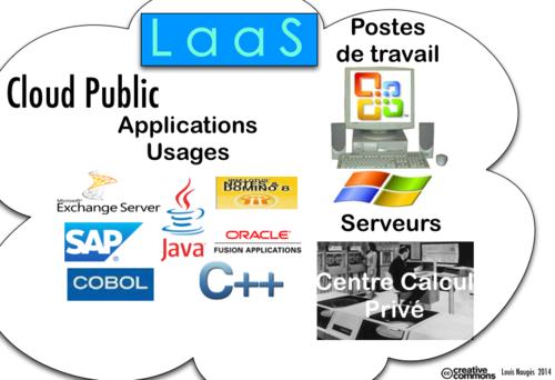 Legacy solutions en LaaS