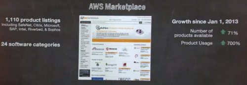 AWS Marketplace 2