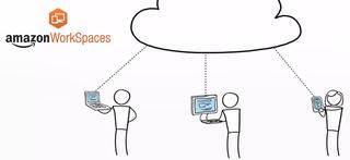 Workspaces AWS